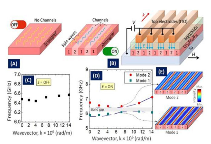 Scientists develop nano-channels for wave-based computing